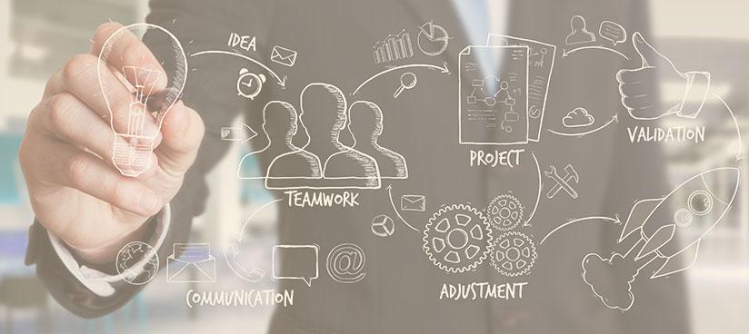 Metodología Lean Startup